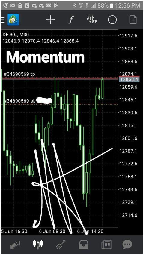 chart 02