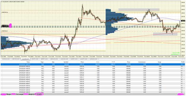 chart 05