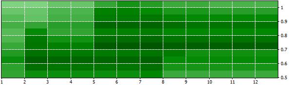 thursday-opt-graph