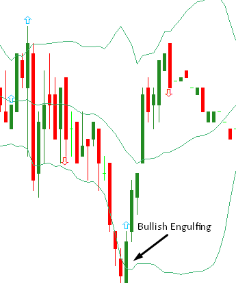 bb-bullish-engulfing