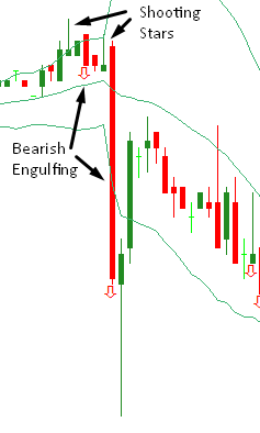 bb-bearish-engulfing