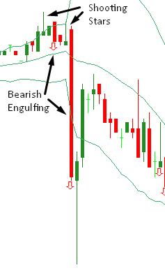 bb-bearish-engulfing